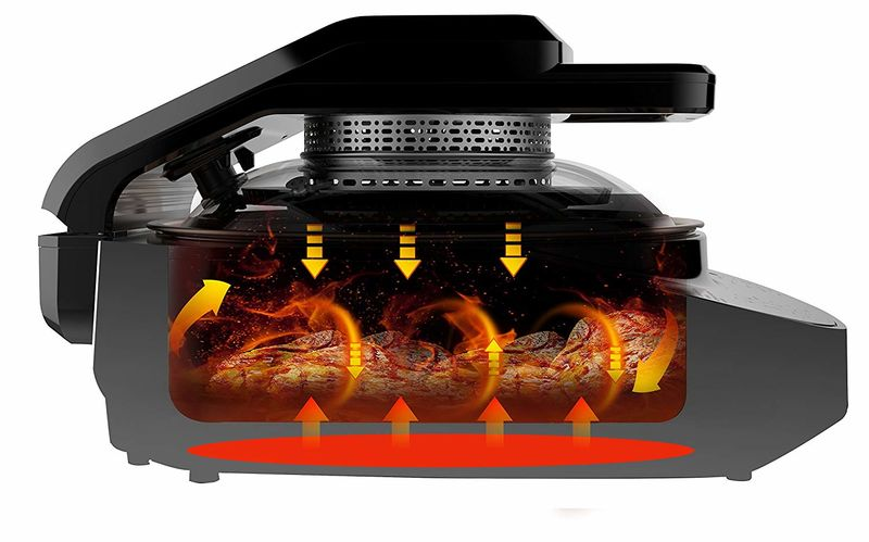 Programmable Five-in-One Cookers