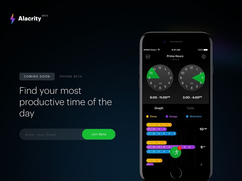 Rhythm-Analyzing Productivity Apps