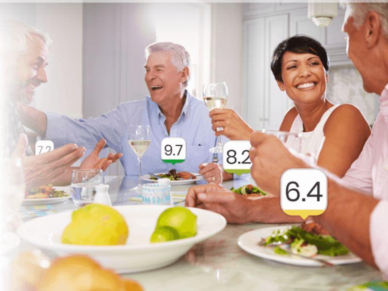 Nutrition-Centric Algorithm Diets