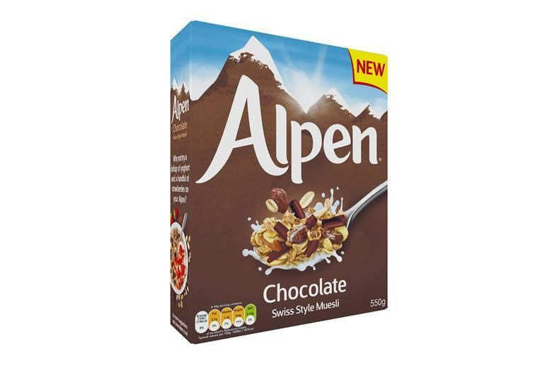 Chocolatey Swiss-Style Mueslis
