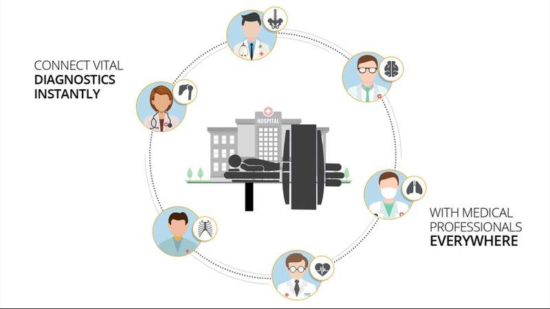 Medical Imaging Platforms