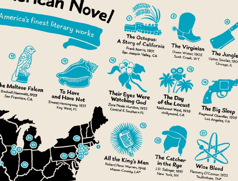 Patriotic Literature Maps : american novel on