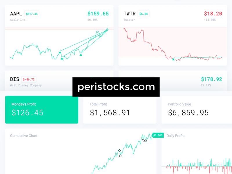 Streamlined Stock Analysis Platforms