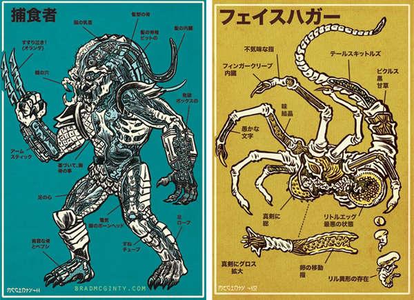 Biological Beast Diagrams