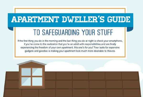 Burglary-Barring Infographics