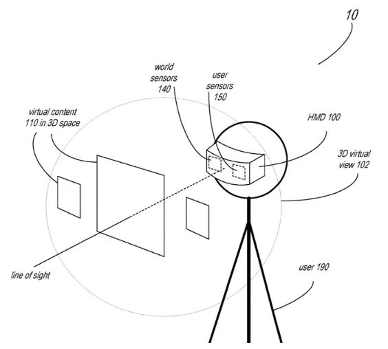 VR Face-Tracking Devices