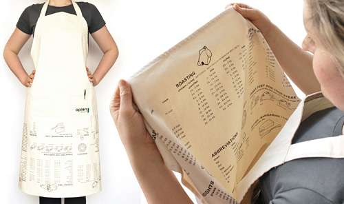 Quick Reference Aprons