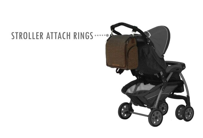 Multifunctional Smart Diaper Bags