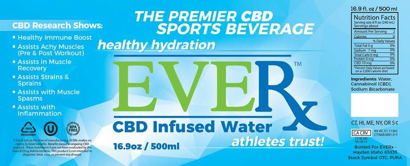 CBD-Infused Water : athletic water