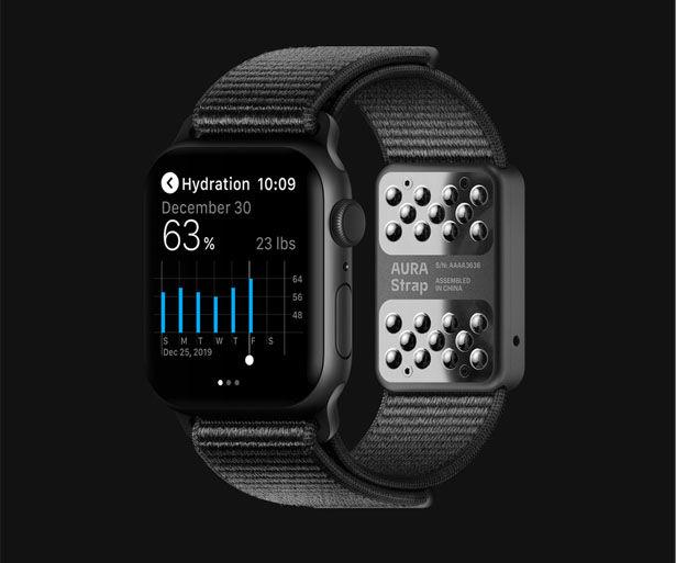Holistic Fitness Smartwatch Straps