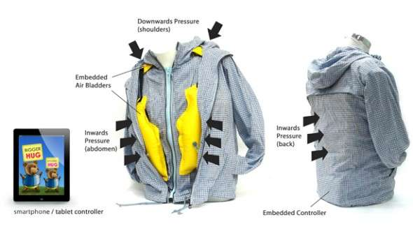 Soothing Therapeutic Jackets