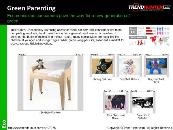 Baby Furniture Trend Report