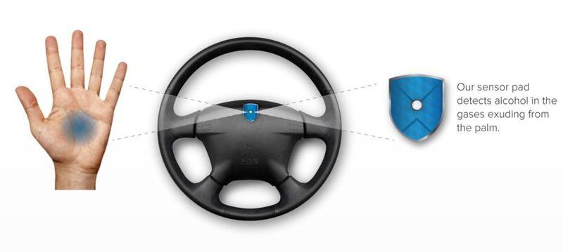 Sobriety Steering Wheel Sensors