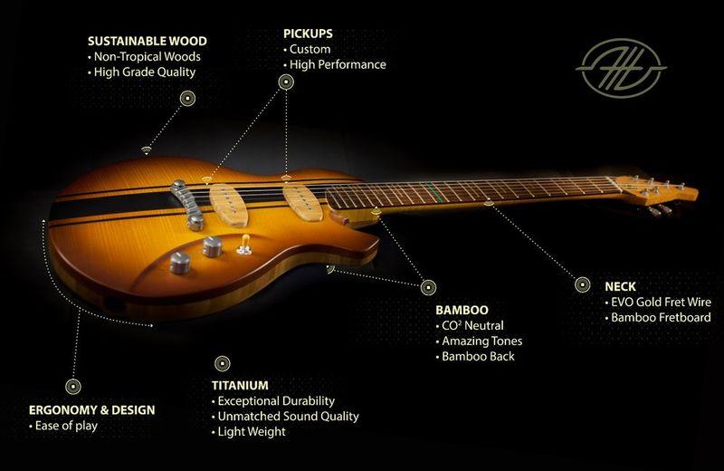 Sustainable Bamboo Guitars