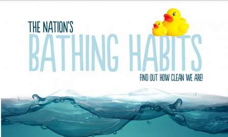Habitual Bathing Infographics