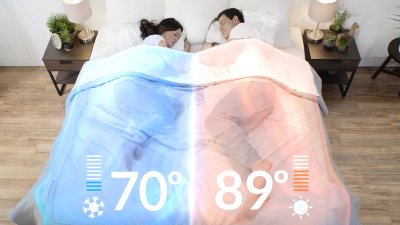 Intelligent Bed Climate Controllers