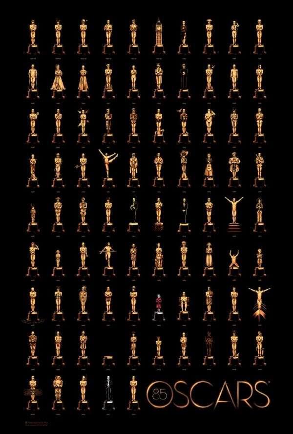 Annual Film Achievement Posters