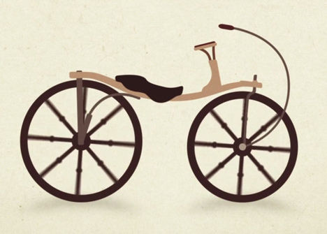 Bicycle Evolution Videos