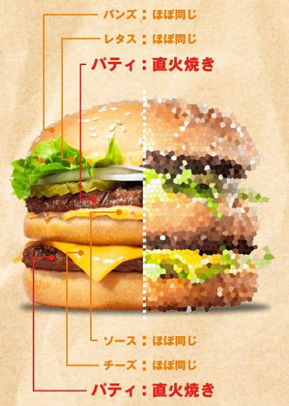 Duelling Fast Food Campaigns