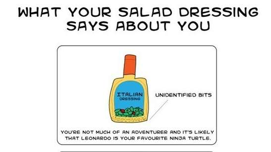 Speculative Salad Guides
