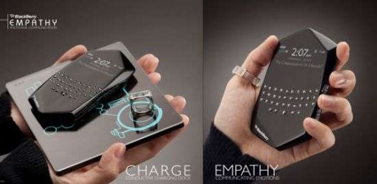 Emotionally-Charged Phones