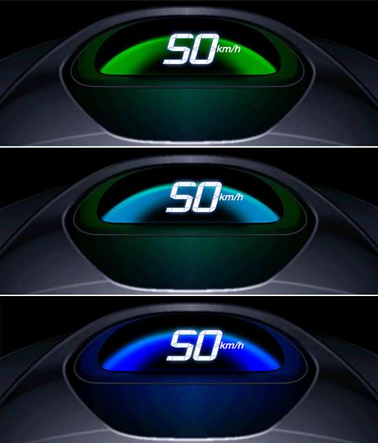 Color-Coded Speedometers