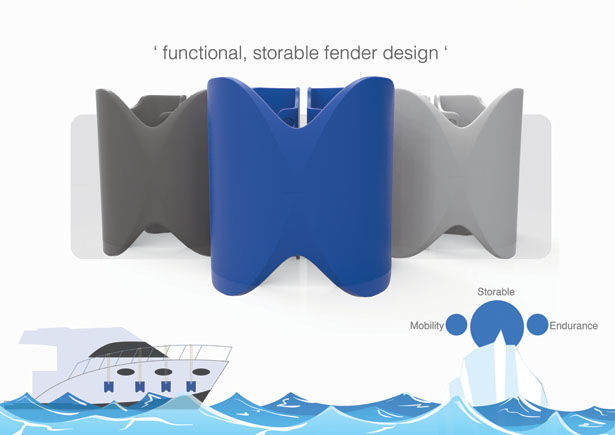 Compact Boat Fenders