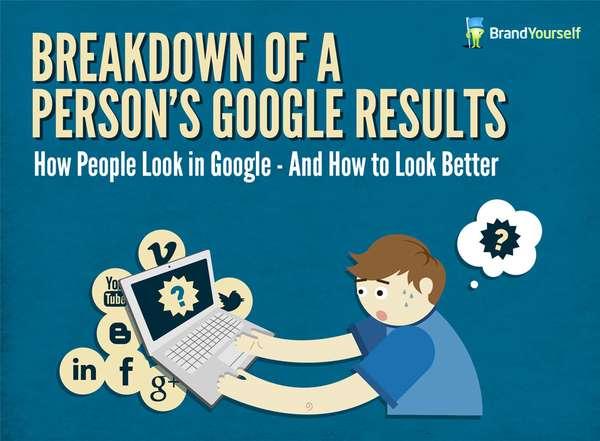 Virtual Branding Infographics