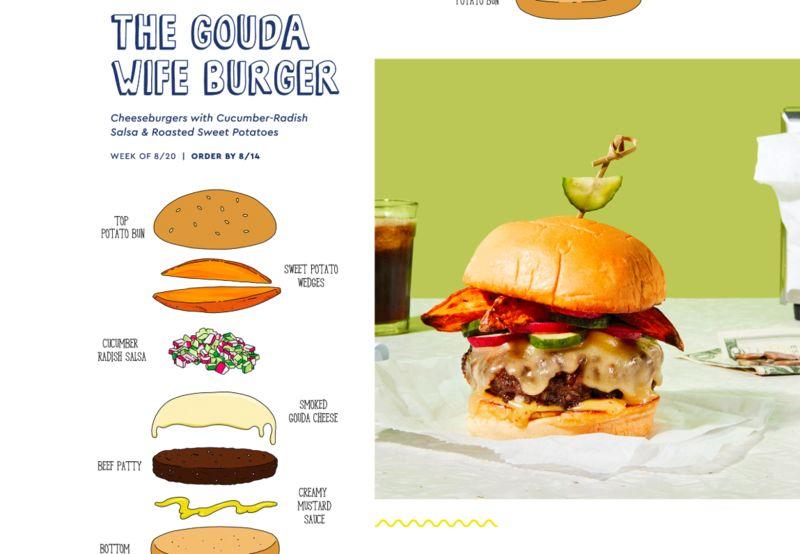 Cartoon-Themed Burger Kits