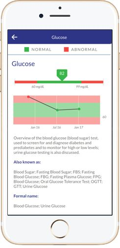 Personalized Health Care Apps