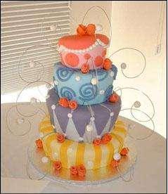 Cake Innovation