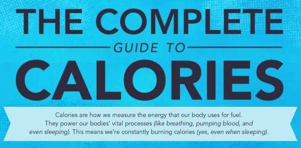 Calorie Consumption Charts