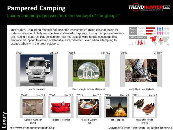 Camping Trend Report
