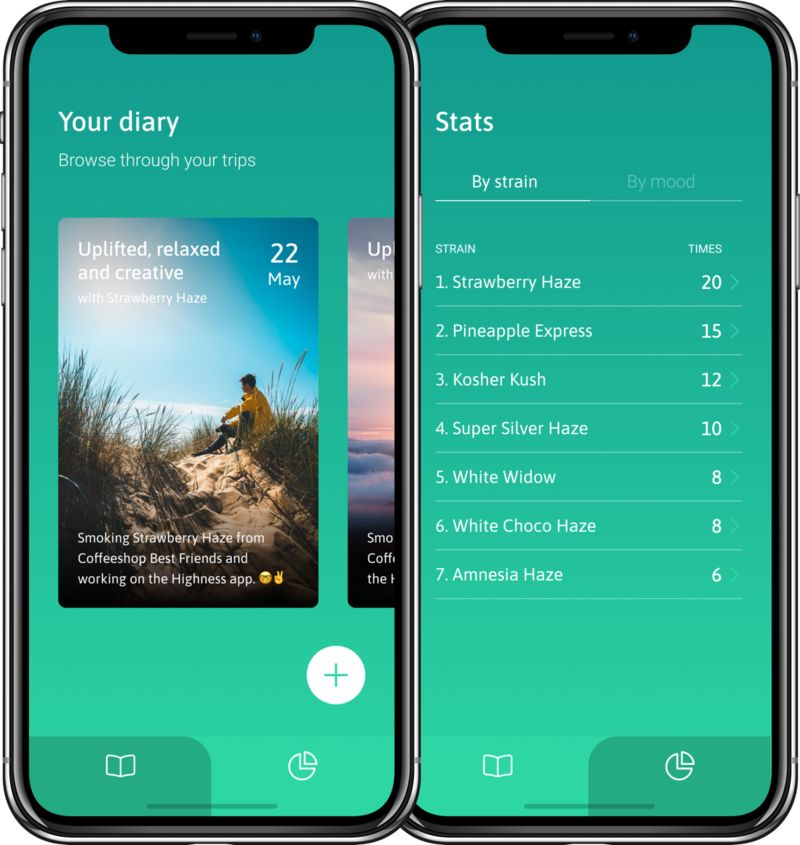 Cannabis Diary Apps