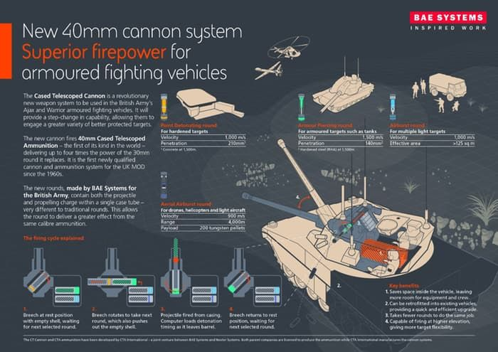 Side-Loading Cannon Systems