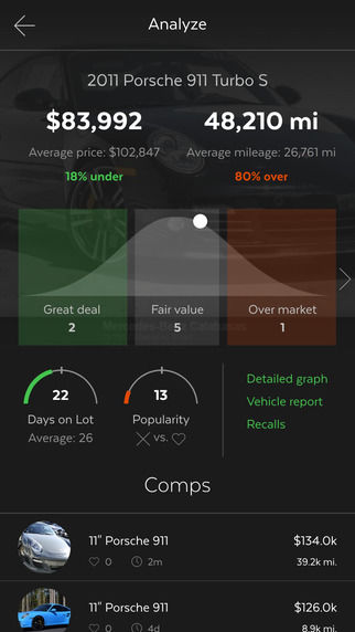 Swipe-Based Auto Apps