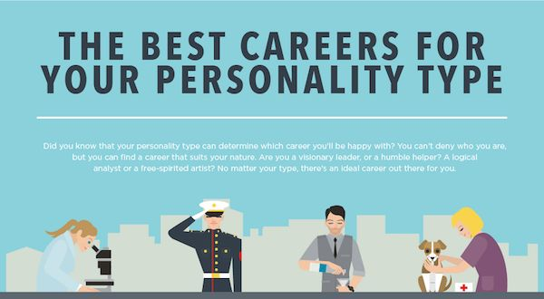 Career Compatibility Charts