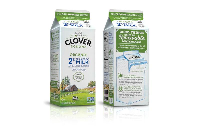 Renewable Milk Cartons