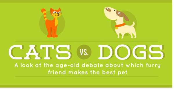 Comical Pet Comparison Charts