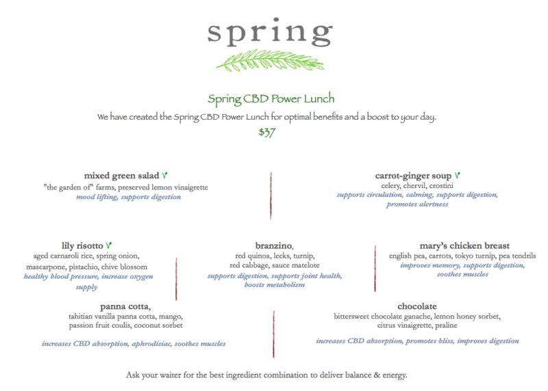 CBD-Infused Lunch Menus