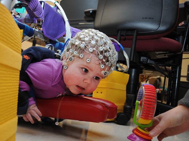 Palsy Preventing Robotic Onesies Cerebral Palsy