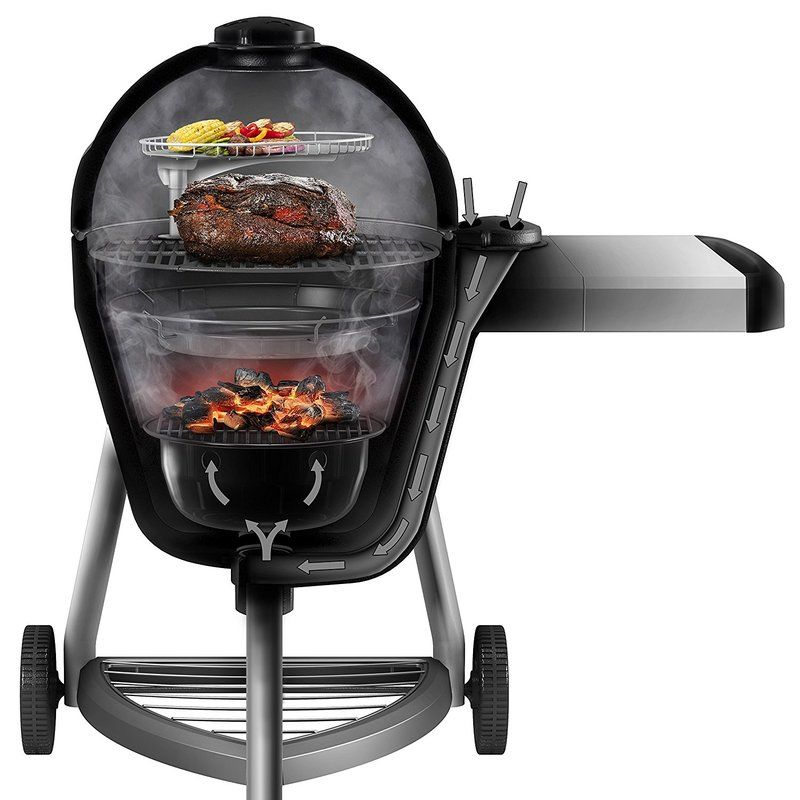Affordable Charcoal Grills