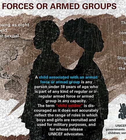 Kid Crisis Infographics