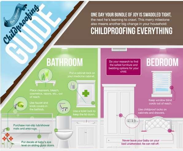 Child-Saving Decor Infographics