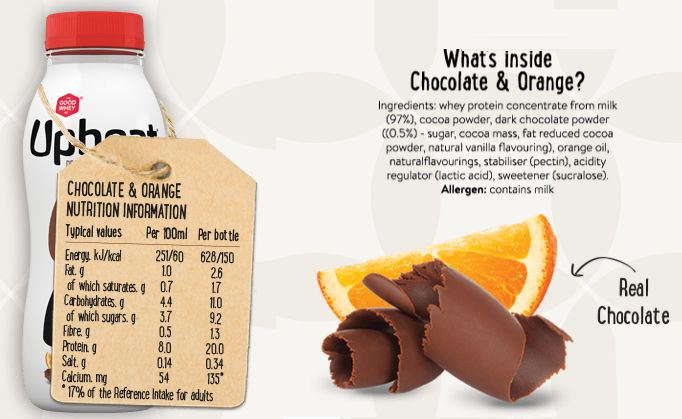 Chocolate Fruit Juices