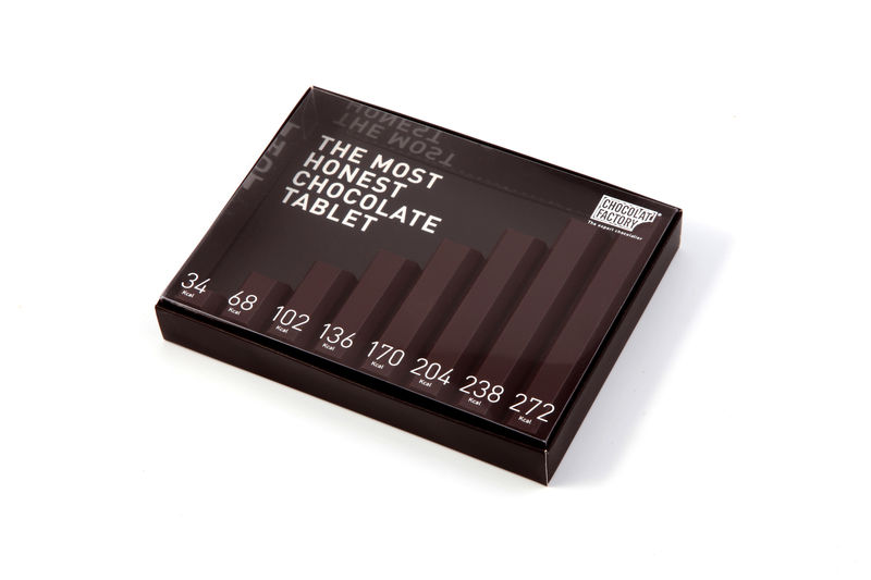 Calorie-Counting Chocolates