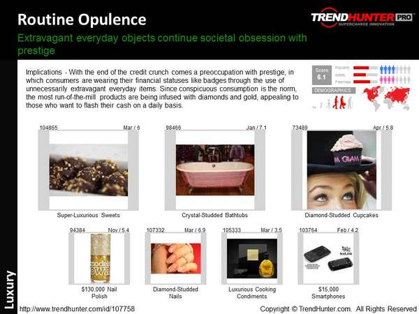 Chocolate Trend Report