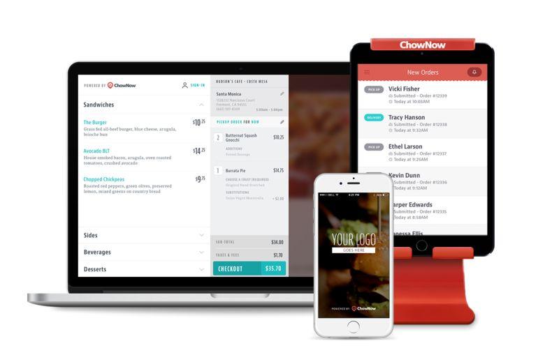 Online Ordering Platforms
