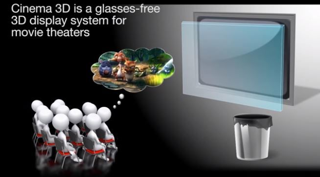 3D Movie Screens
