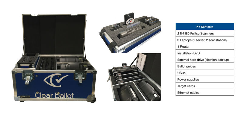 Robust Ballot Box Designs